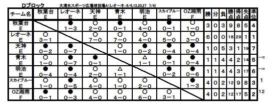 2015-04zenkileone